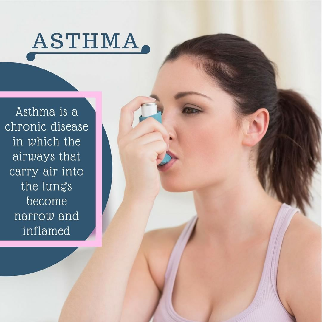 asthma or a chronic inflammatory disorder of the airways Influence the type and quantity of inflammatory cells that infiltrate airway tissue in chronic airway obstructive diseases nf-b activation in asthma and copd occurs largely in response to inflammatory.