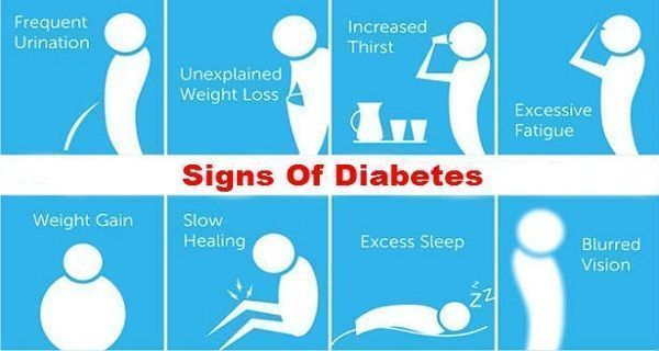 Sign Symptoms Of Diabetes Know The Signs Of Type 1 Diabetes And