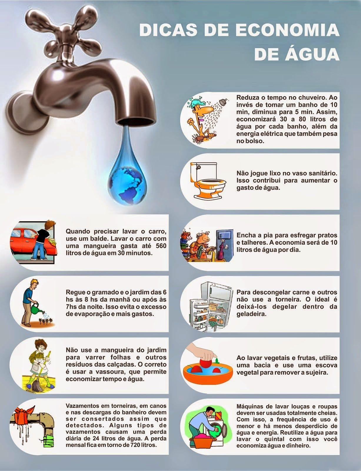 Super Autossustentável: Dicas de Economia de Água | Escola | Pinterest  ZP72