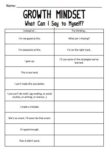 Mindset chart for students to complete | 7 habits | Pinterest | Ssw ...