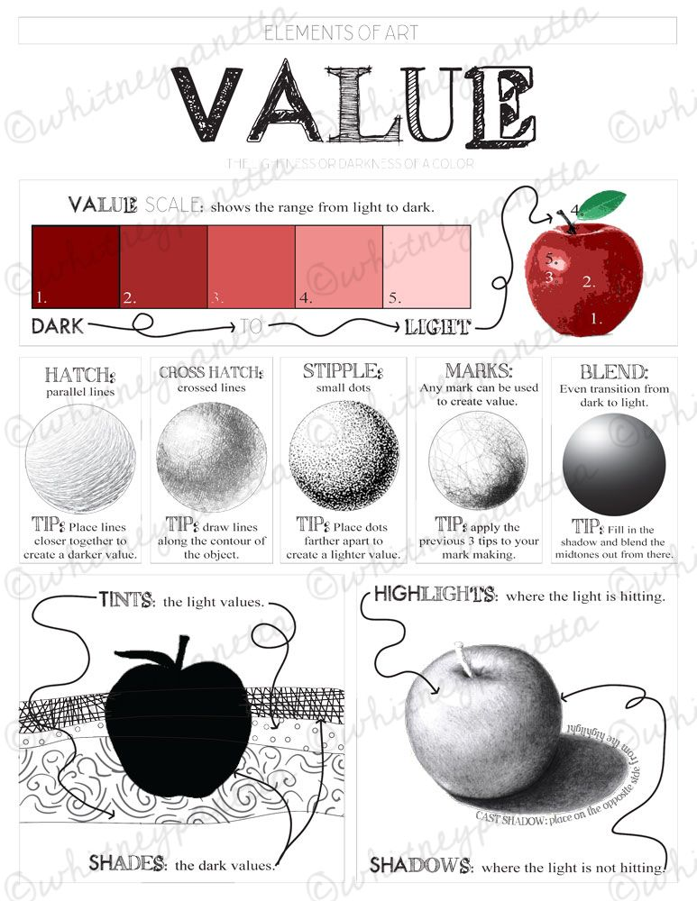 Value In Visual Arts : Element of art value worksheet elementary middle and