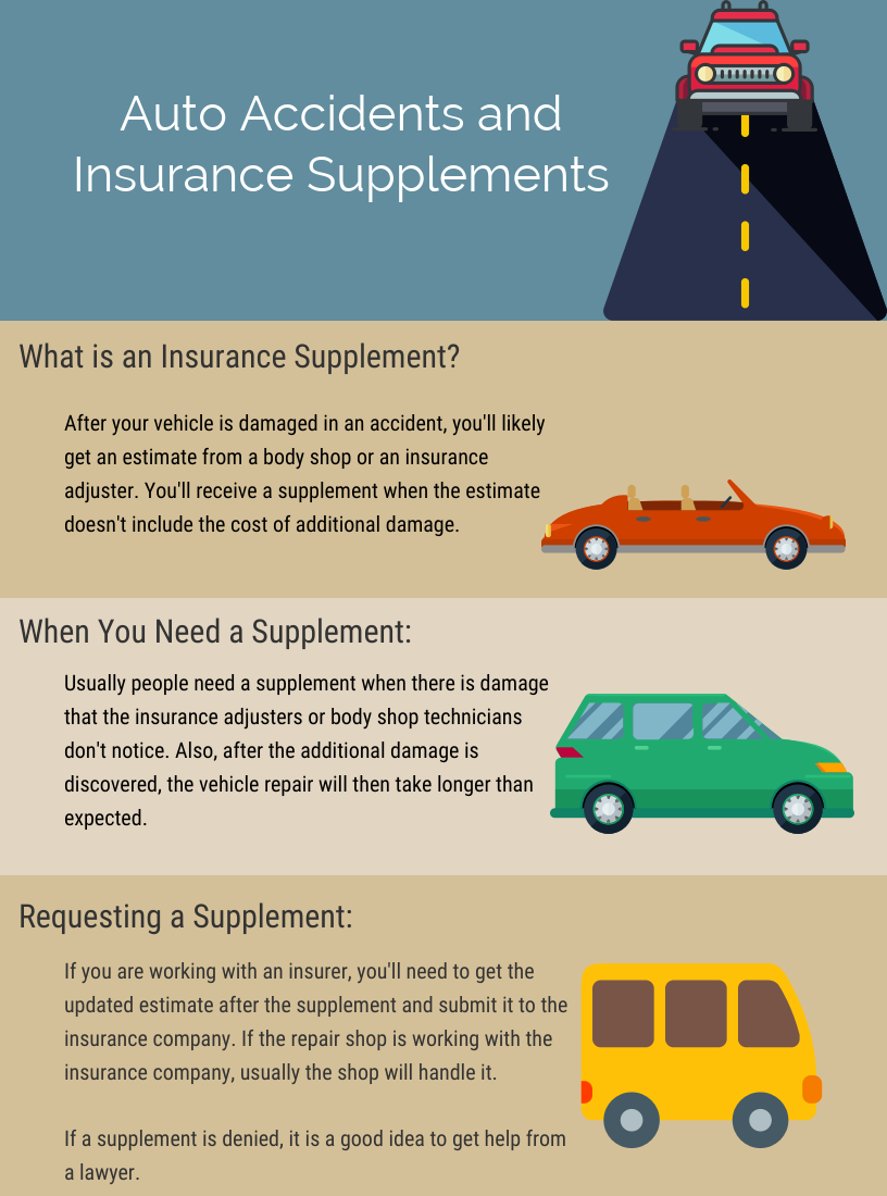 Auto Accidents And Insurance Supplements Moss Berg Injury Law
