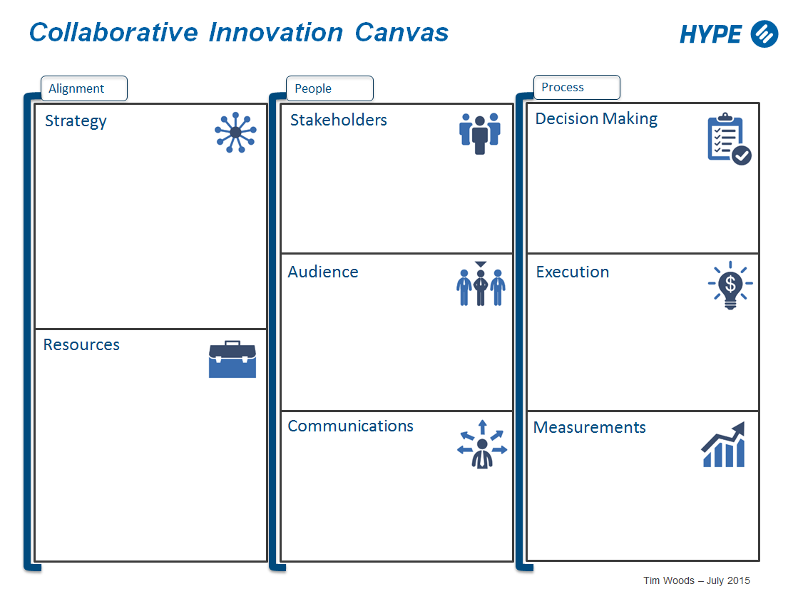 We need a common language to describe our innovation