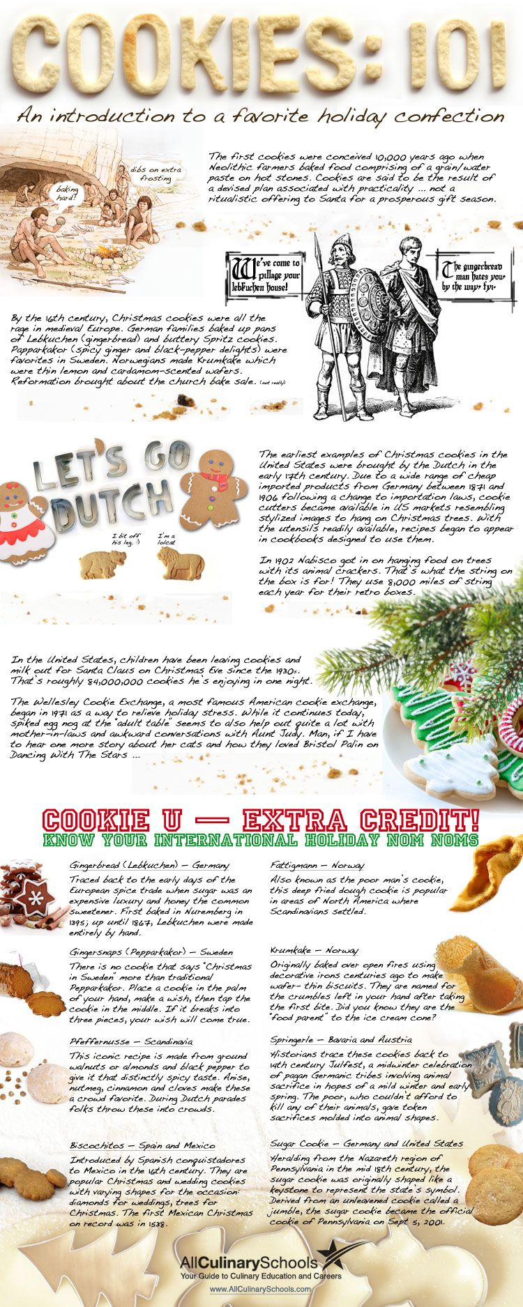 Christmas Cookies A Brief History Of Christmas Cookies Christmas Cookies Christmas Fun Facts Christmas Infographic