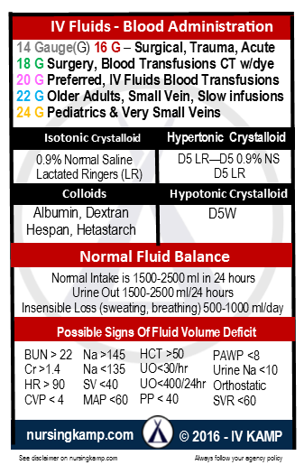 Iv Fluids And Solutions Quick Reference Guide For Nurses