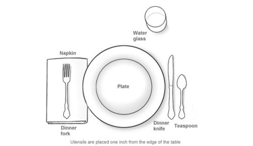 Table Setting Diagram - Casual - from EntertainingCouple PAINT