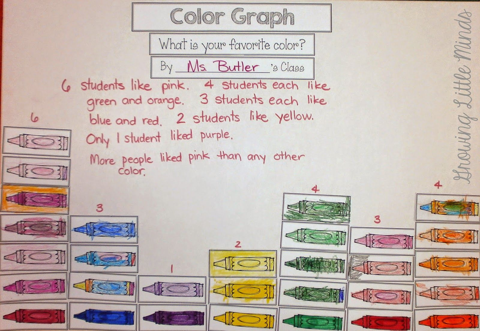 What Is Your Favorite Color Graphing Fun With Kindergarten