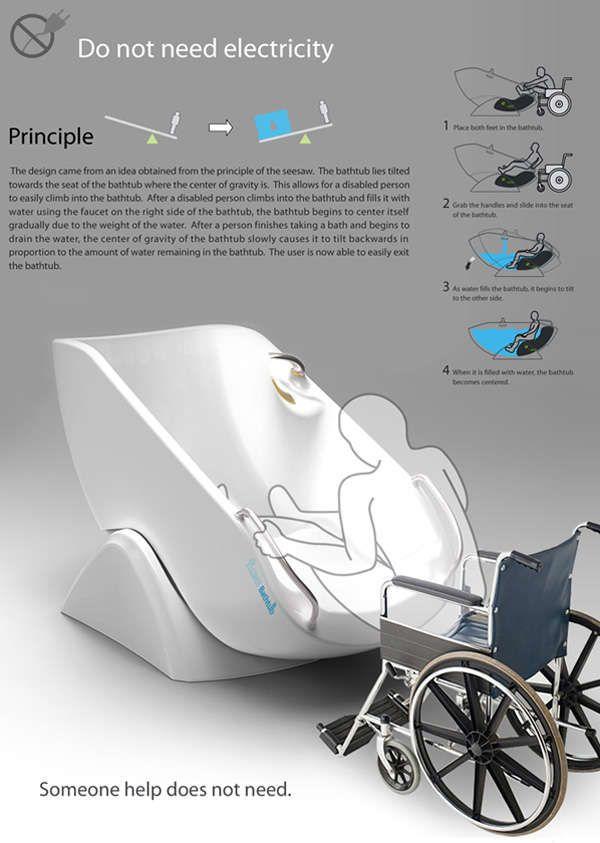 Wheelchair Accessible Showers : Flume Bathtub