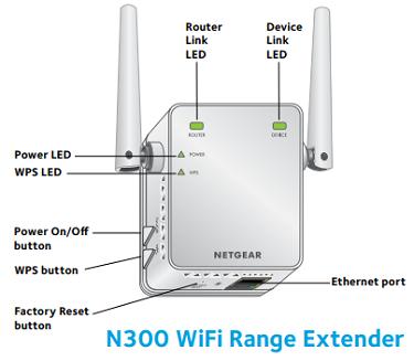 N300 Range Extender Netgear Wifi Wifi Extender