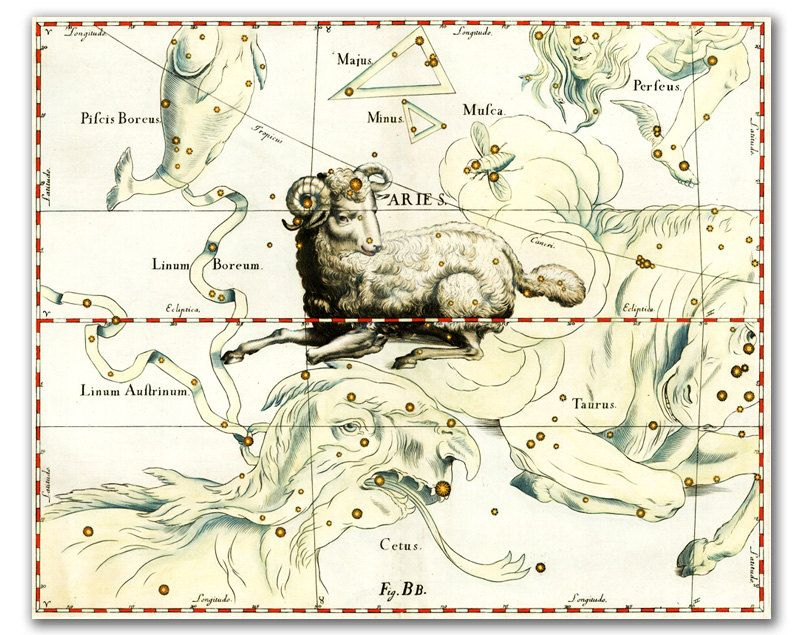 Best Constelations Images On Pinterest Constellations - Parchment paper map of us