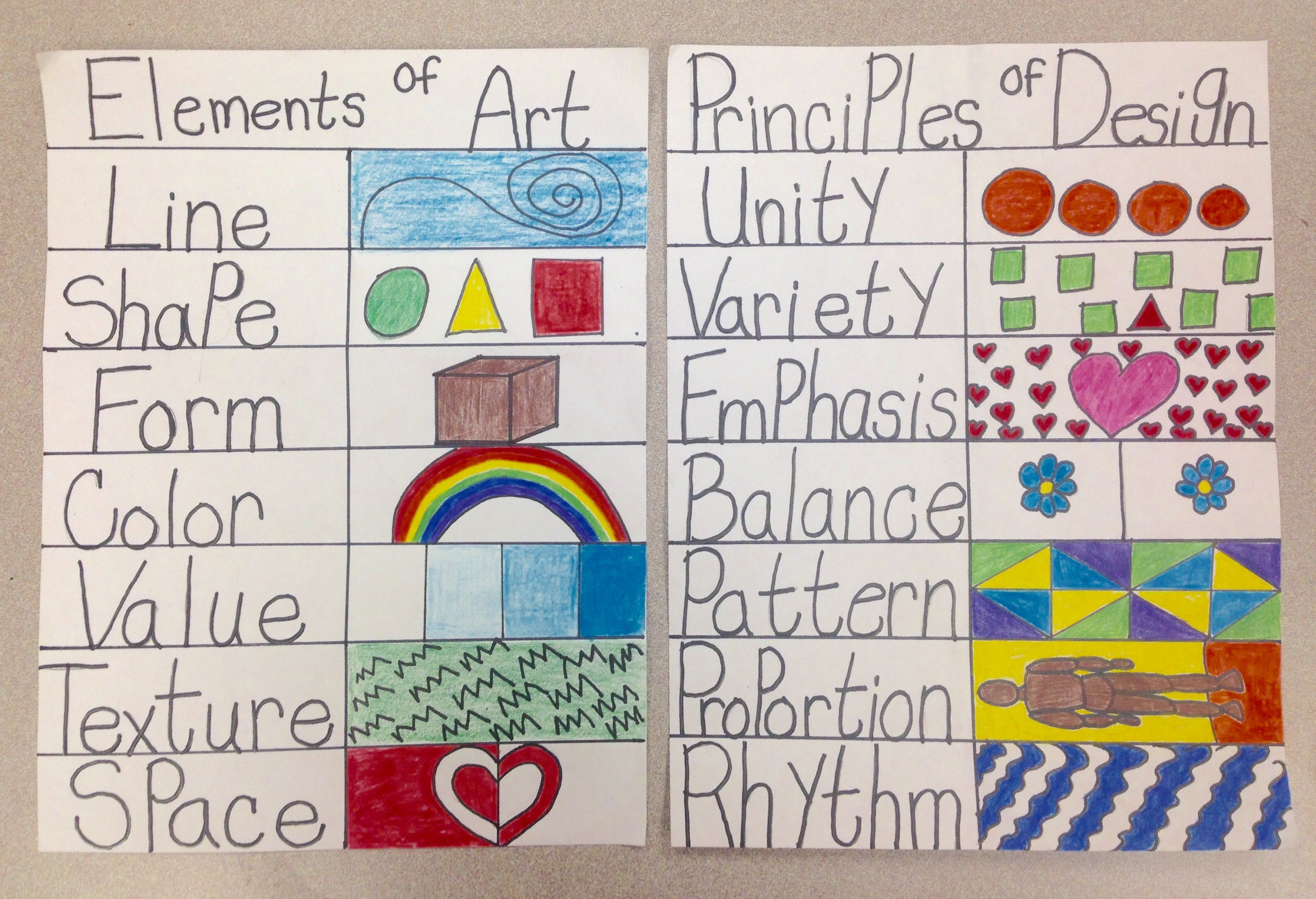 Elements Of Art And Principles Of Design Graphic Charts Project