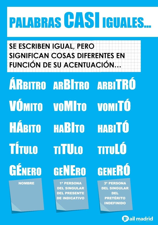 El Acento Puede Cambiar El Significado Y Categoría De Palabras Completamente Iguales Estos Son Algunos Ejemplos Acentu Aprender Español Palabras Ortografía