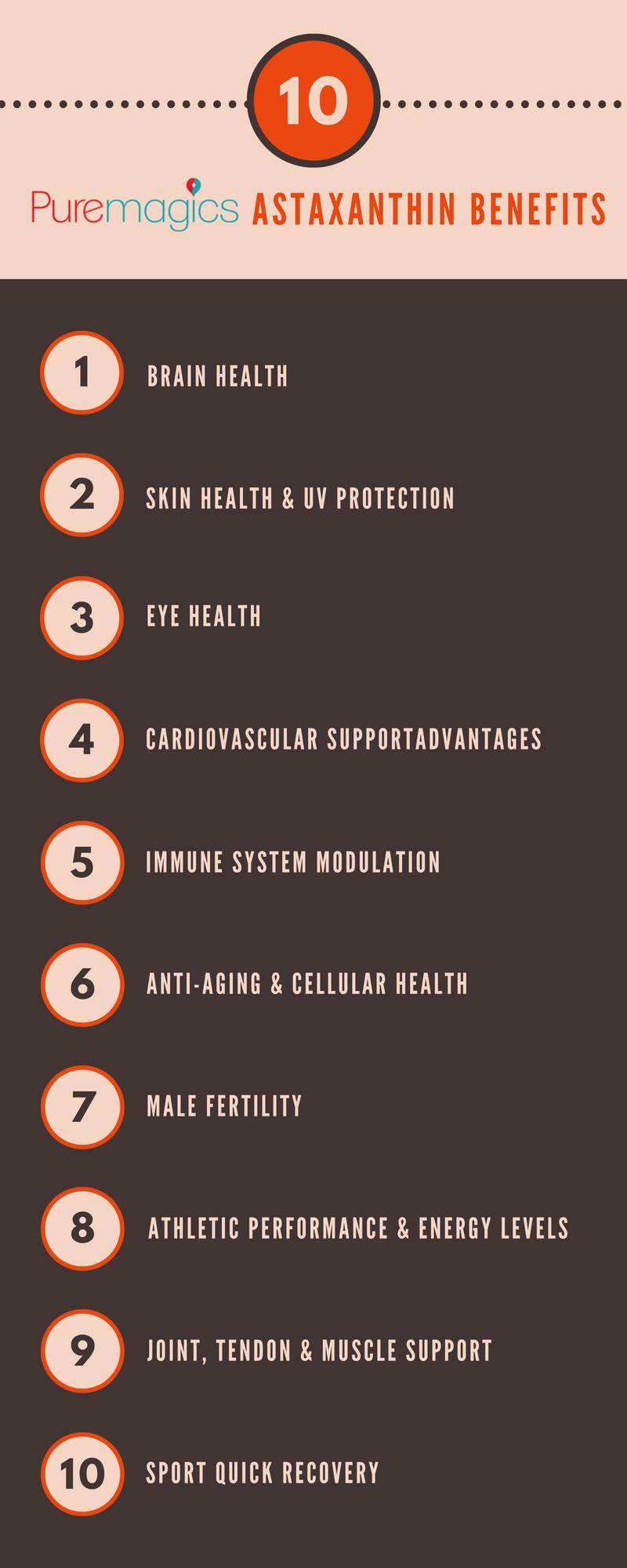 Puremagics Astaxanthin Benefits Meditation Benefits Stress Symptoms This Or That Questions