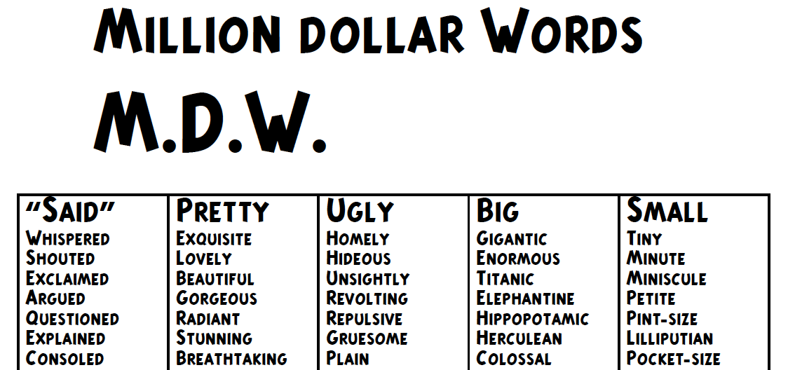 million dollar words  replacements for over