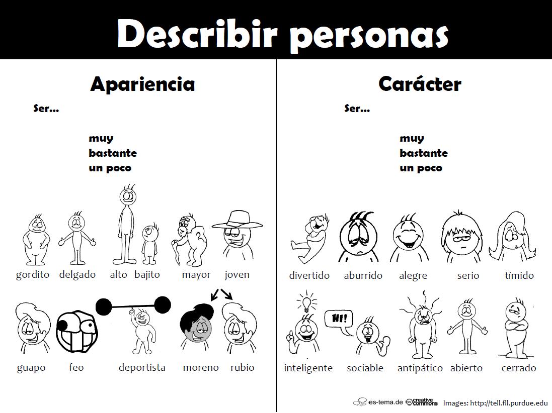 Aprende Adjetivos Para Describir La Apariencia Y El Caracter De Las Personas