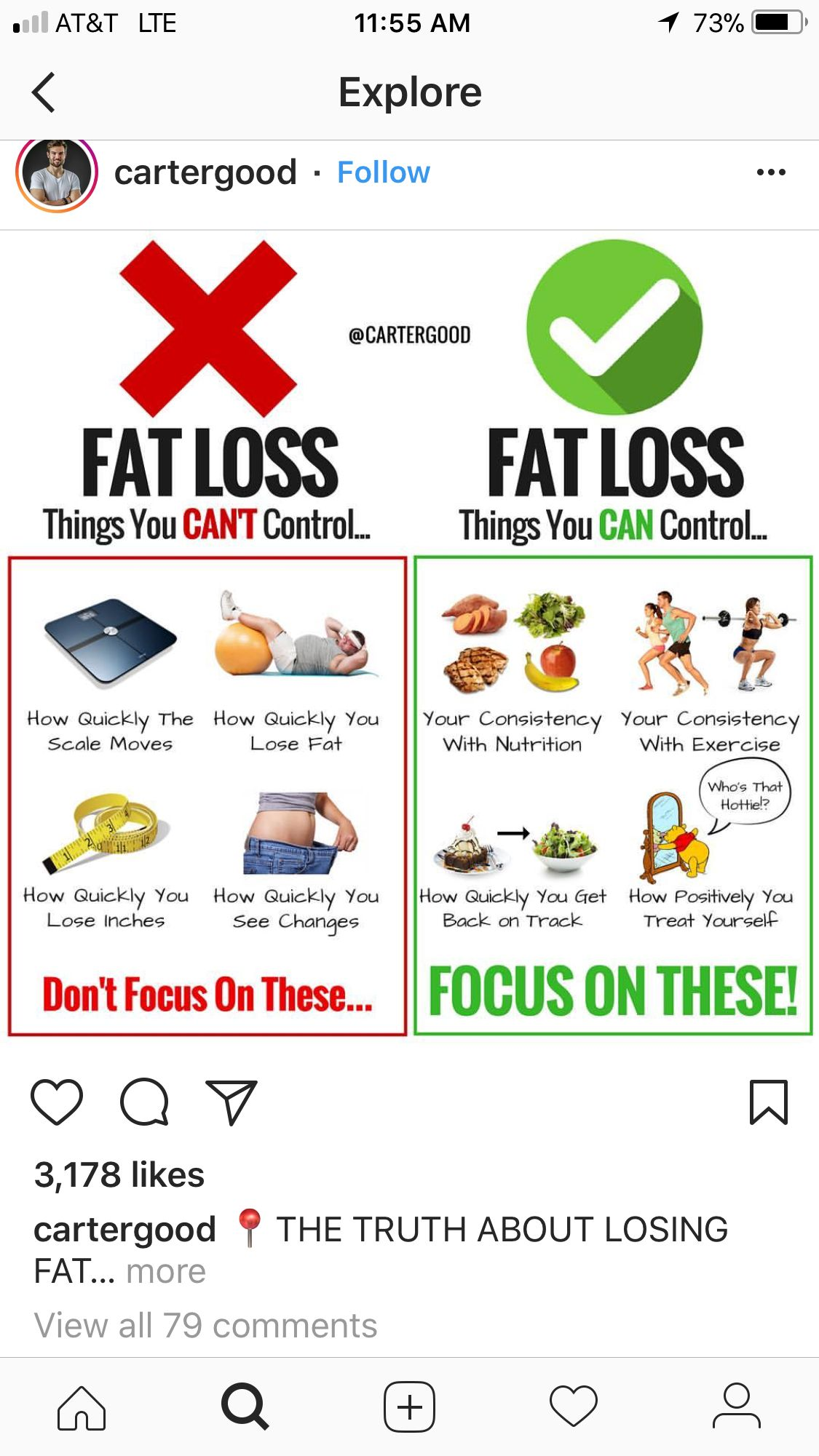 fast fat loss diet and workout