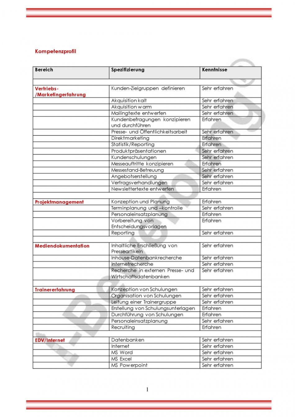 Blattern Unsere Druckbar Von Vorlage Lebenslauf Mit Kompetenzprofil Vorlagen Lebenslauf Lebenslauf Vorlagen