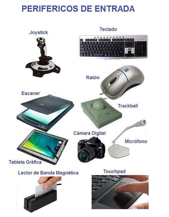 Tipos De Perifericos Y Su Funcionamiento Hardware De Computadora Informatica Informatica Y Computacion