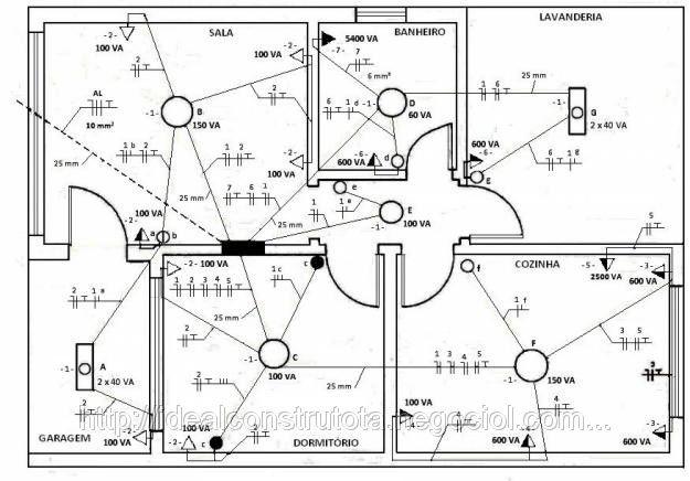 10 Ideas De Planos Electricos Plano Eléctrico Plano Instalacion Electrica Diseño Electrico