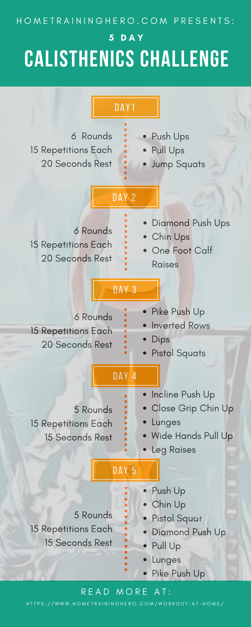 Photo of Build Strength Doing Workout at Home: Exercises & Routines