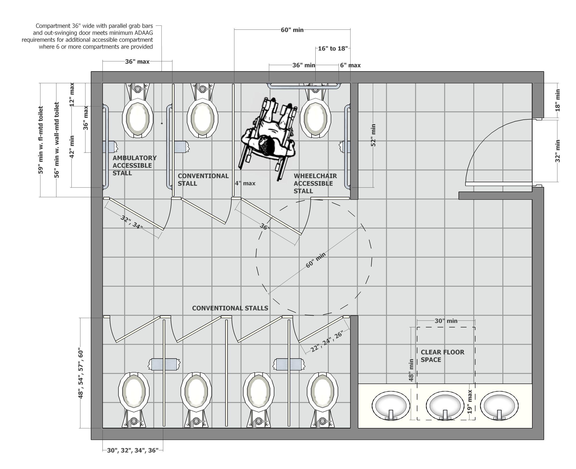 Http Mavinewyork Com Literature Ada Bathroom Planning Guide