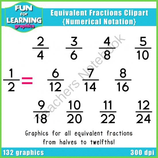 Equivalent Fractions CLIPART: Numerical Notation From Fun