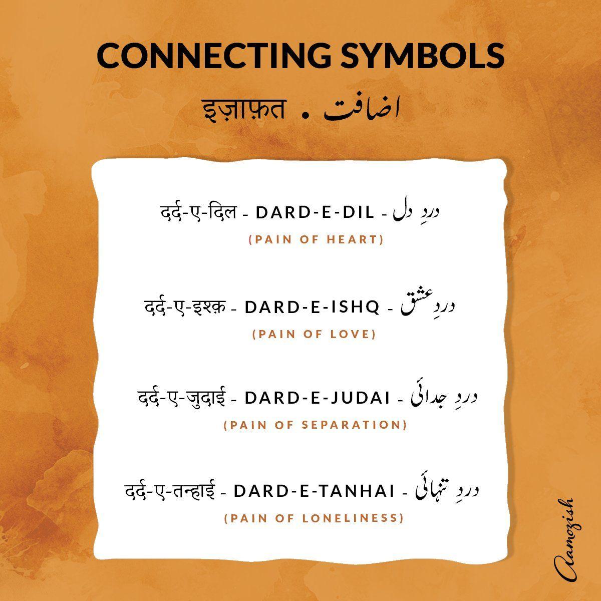 aamozish on | beautiful urdu | Urdu words with meaning, Urdu