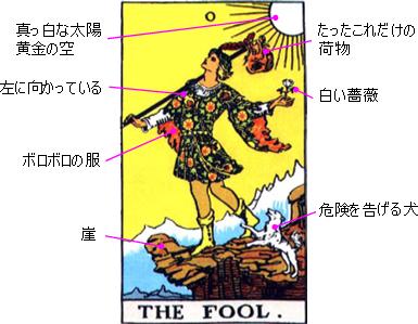 カード 意味 タロット タロットカード大アルカナ全種類22枚の意味一覧と解釈[タロット占い]