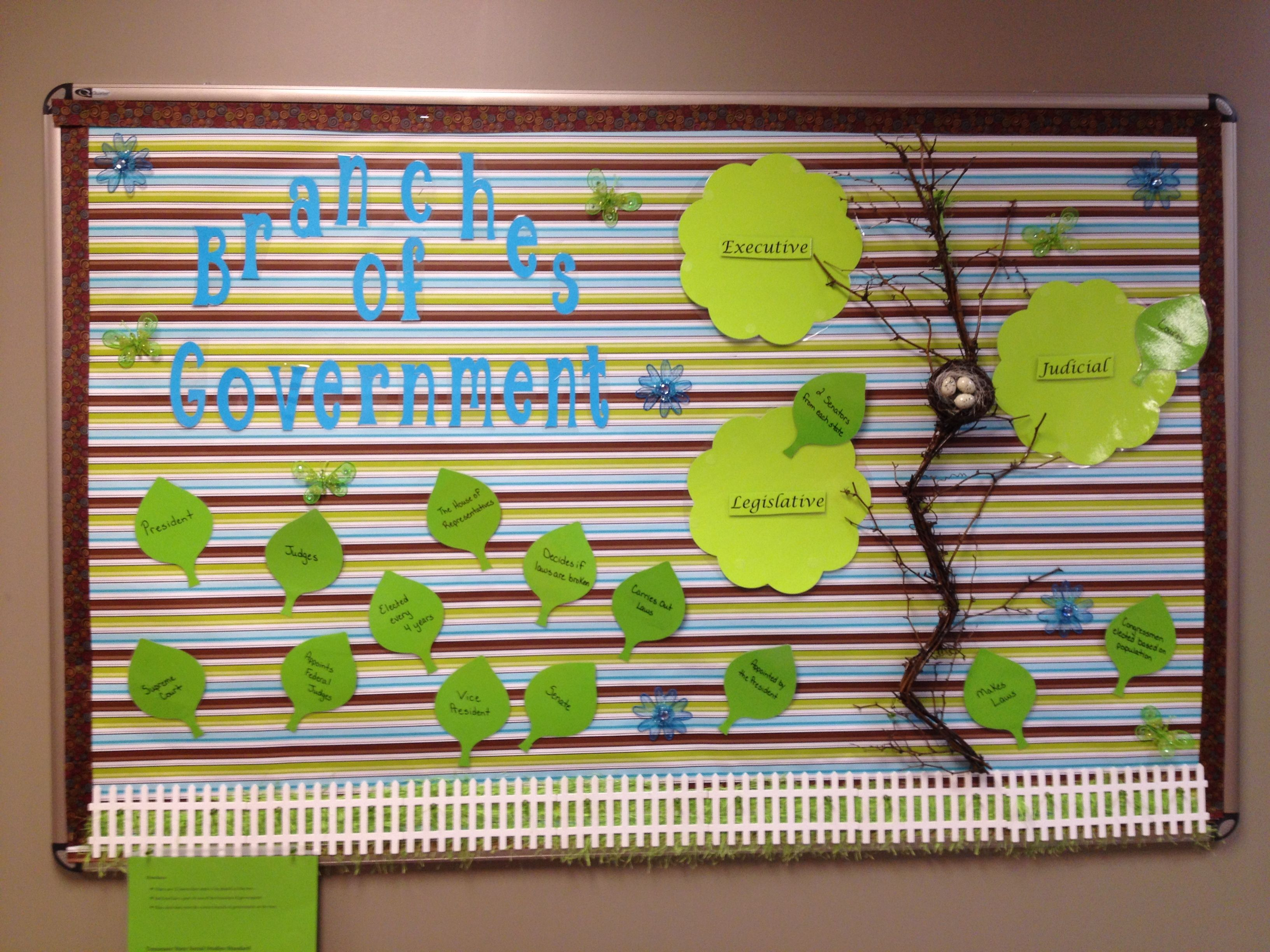 Branches Of Government Bulletin Board 4th Grade Could Make A Worksheet For Students To Cut Out