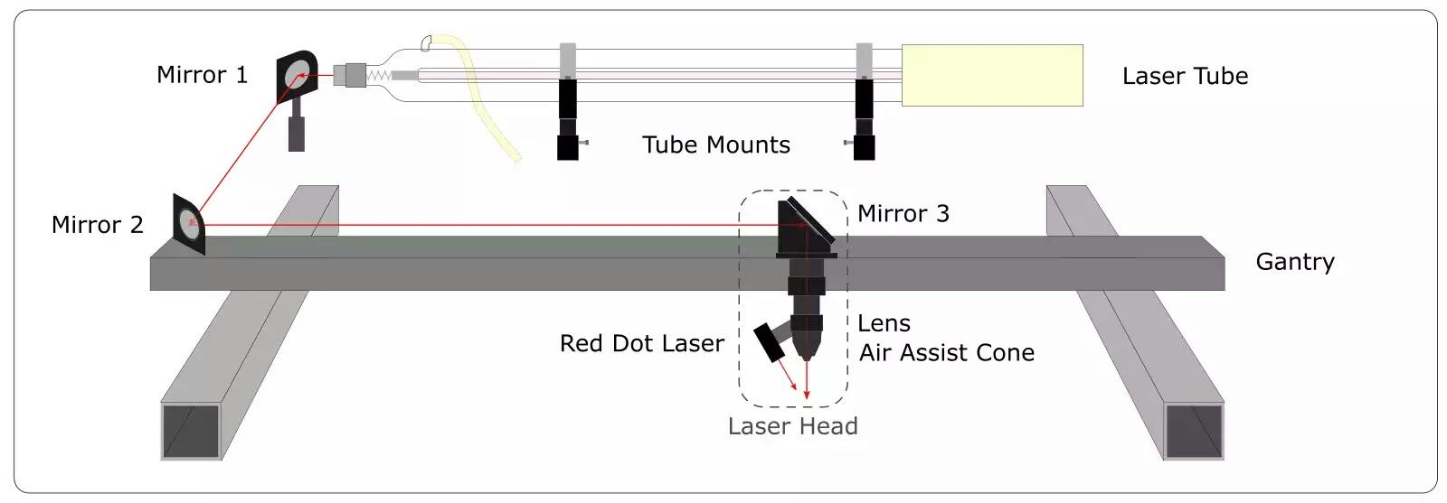 hight resolution of laser terminology