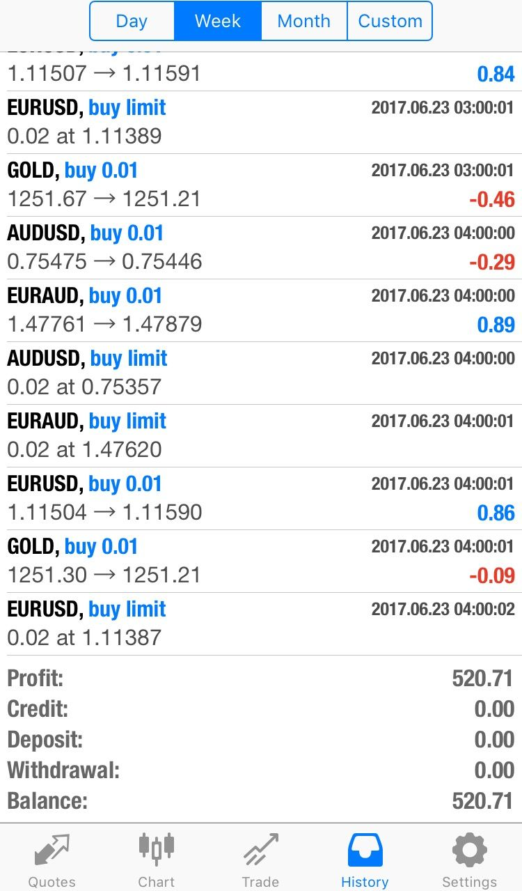 Pin On Best Forex Robot 2017