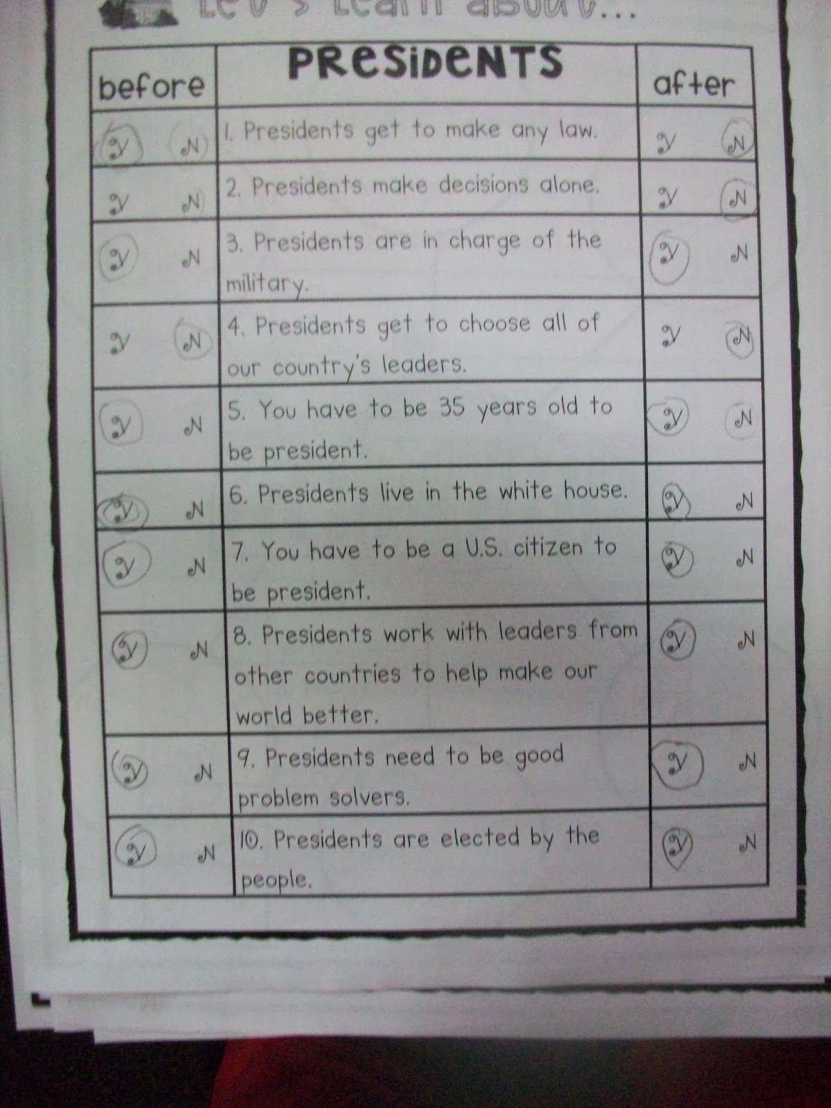President S Day Activities For First Grade Sarah S First