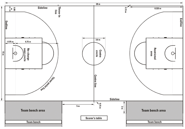 fiba court markings  u0026 basketball equipment specifications