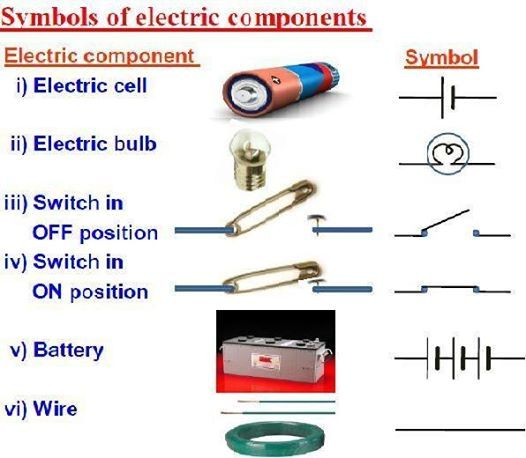 Symbols of Electric Components.   Electrical & Electronics Concepts ...