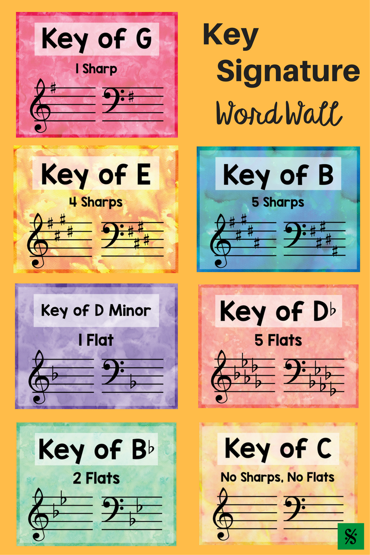 Key Signature Posters and Word Wall | Choir room, Band rooms and ...