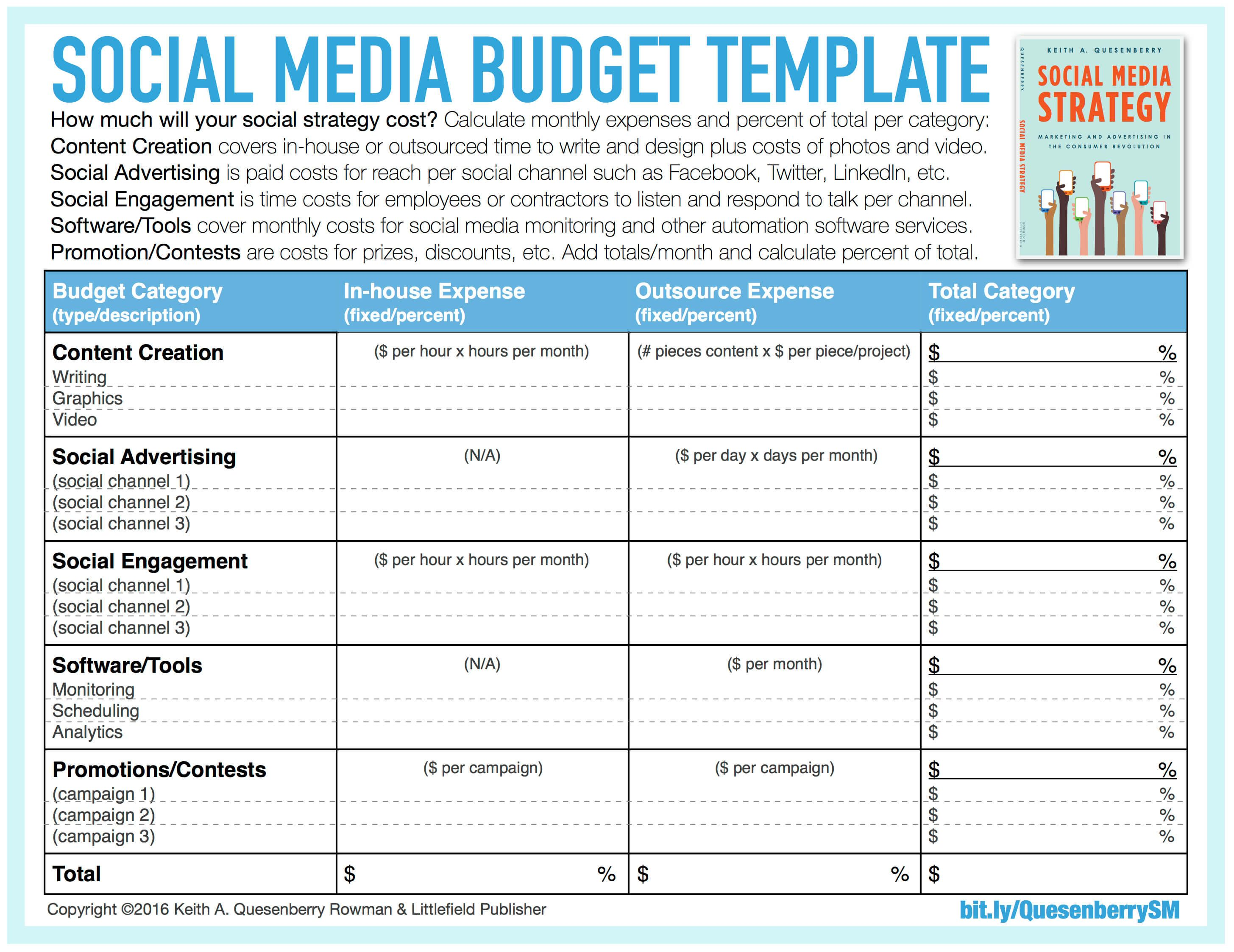 Free Social Media Budget Template  Big Data    Budget