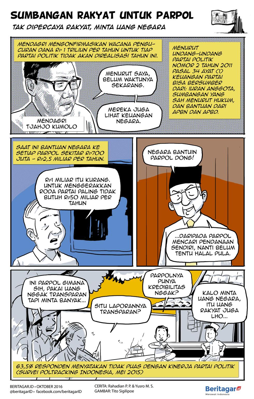 Biaya Bacalah Ad Art Setiap Partai Selalu Ada Cerita Tentang Cita Cita Nasional Kesejahteraan Rakyat Dst Untuk Membahas Bel Komik Kartun Cerita Rakyat