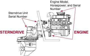 Mercruiser 350 Mag Mpi Engine Diagram