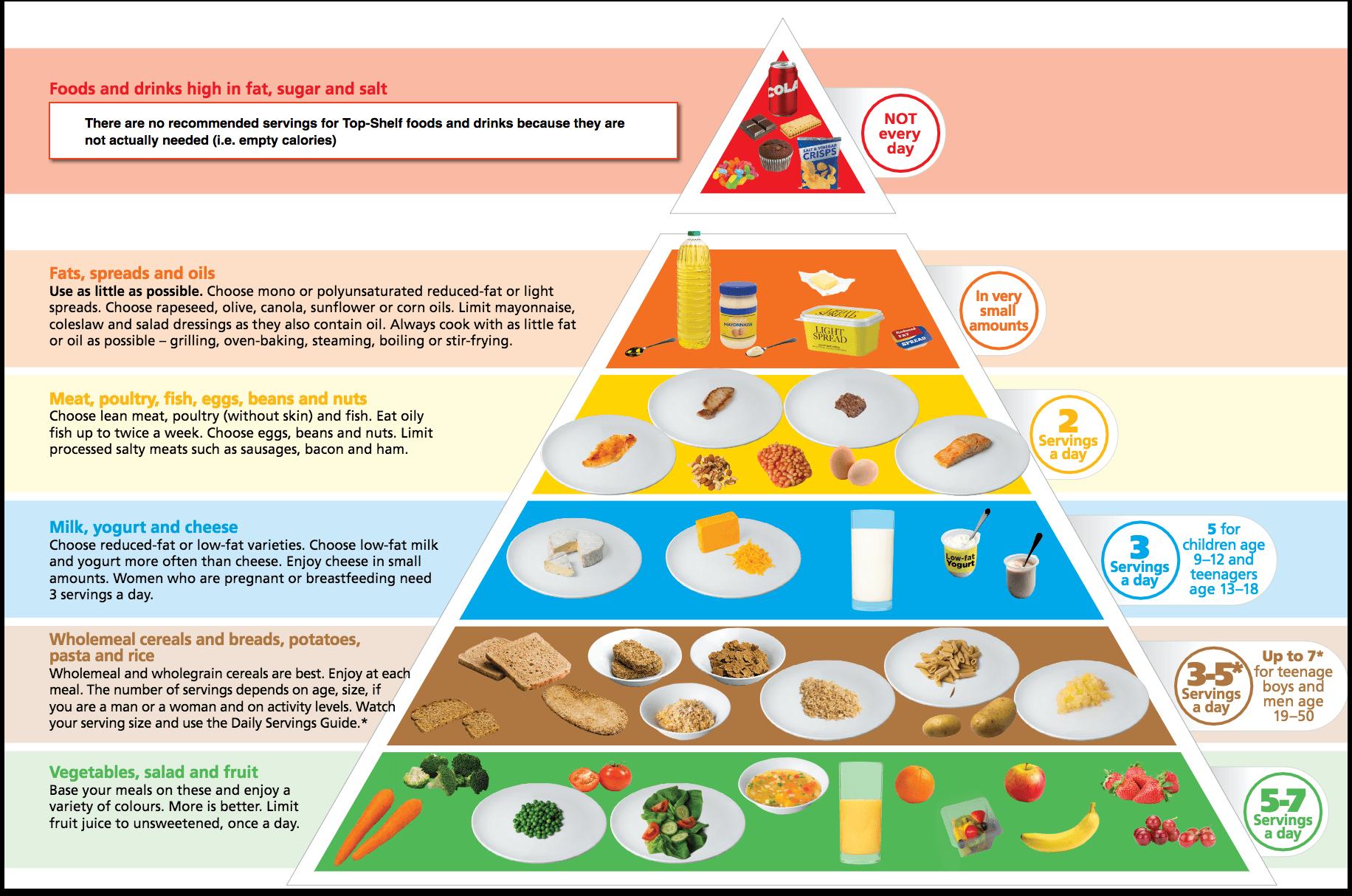 Tényleg fogyaszt a Mono-diéta? | Well&fit