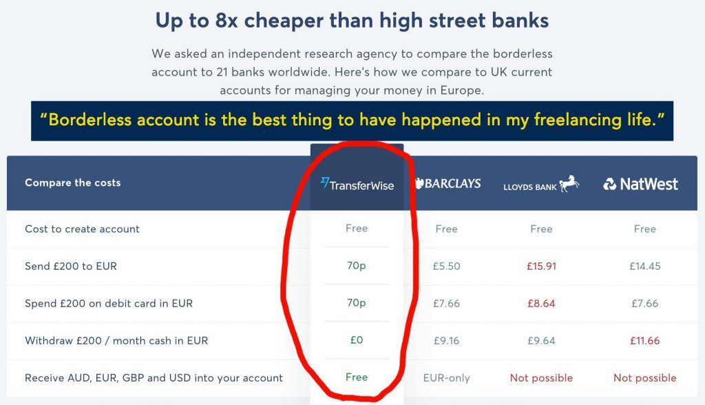 I Used Transferwise And It S Better Than Paypal And Payoneer