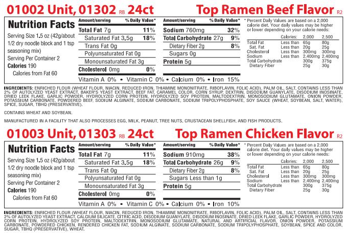 Ramen Nutrition Label Inforgraphic Let S Read It What S In It Noodles Ramen Noodles Nutrition Ramen Noodles