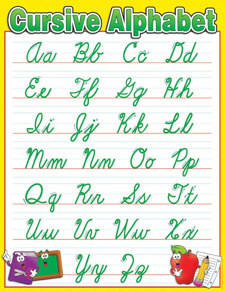 worksheet Alphabets In Cursive cursive alphabet chart classroom decorations charts friendly chart