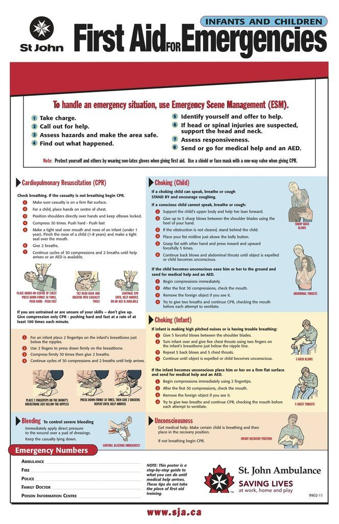 First Aid for Emergencies (With images) First aid, First