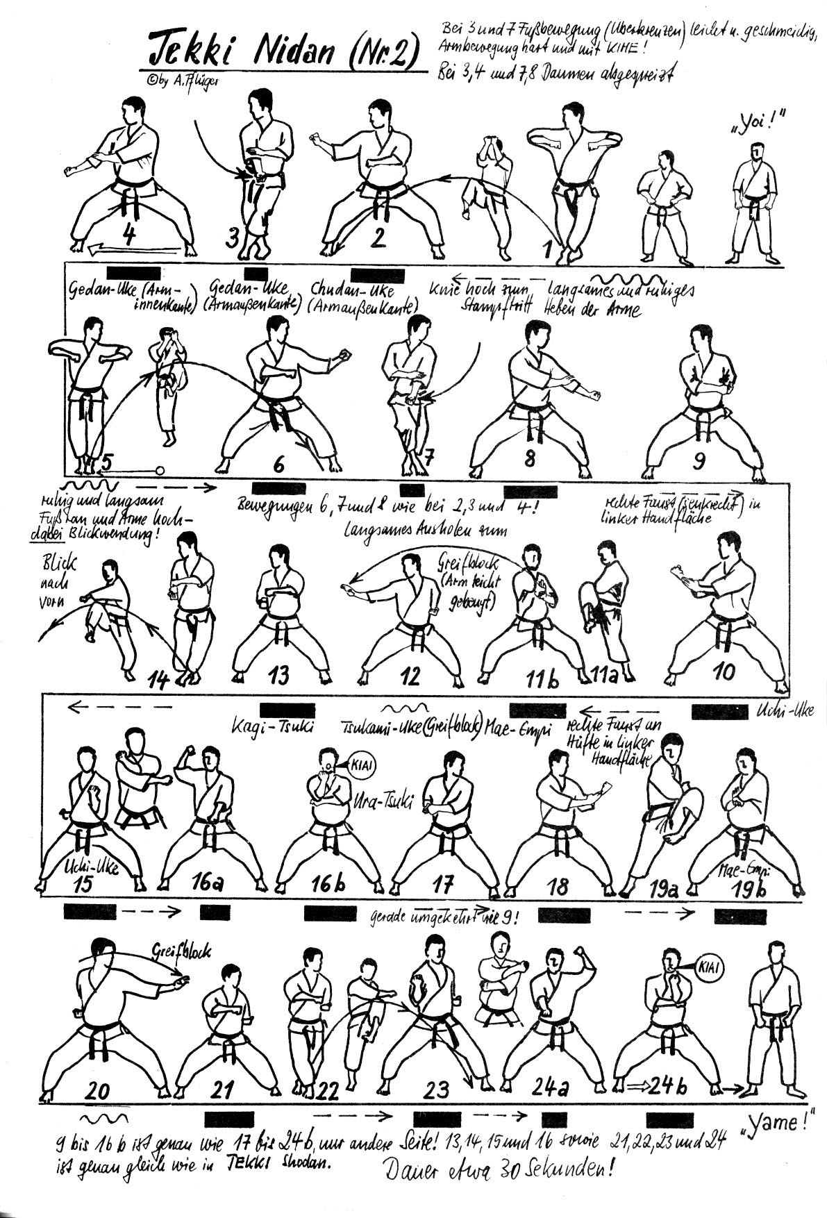 Shotokan My Favourite Kata Really Suits My Physiology