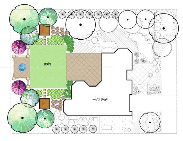 Basic Principles Of Landscape Design Figure 12 Symmetrical Balance Around An Axis Landscape Design Plans Landscape Plans Landscape Design