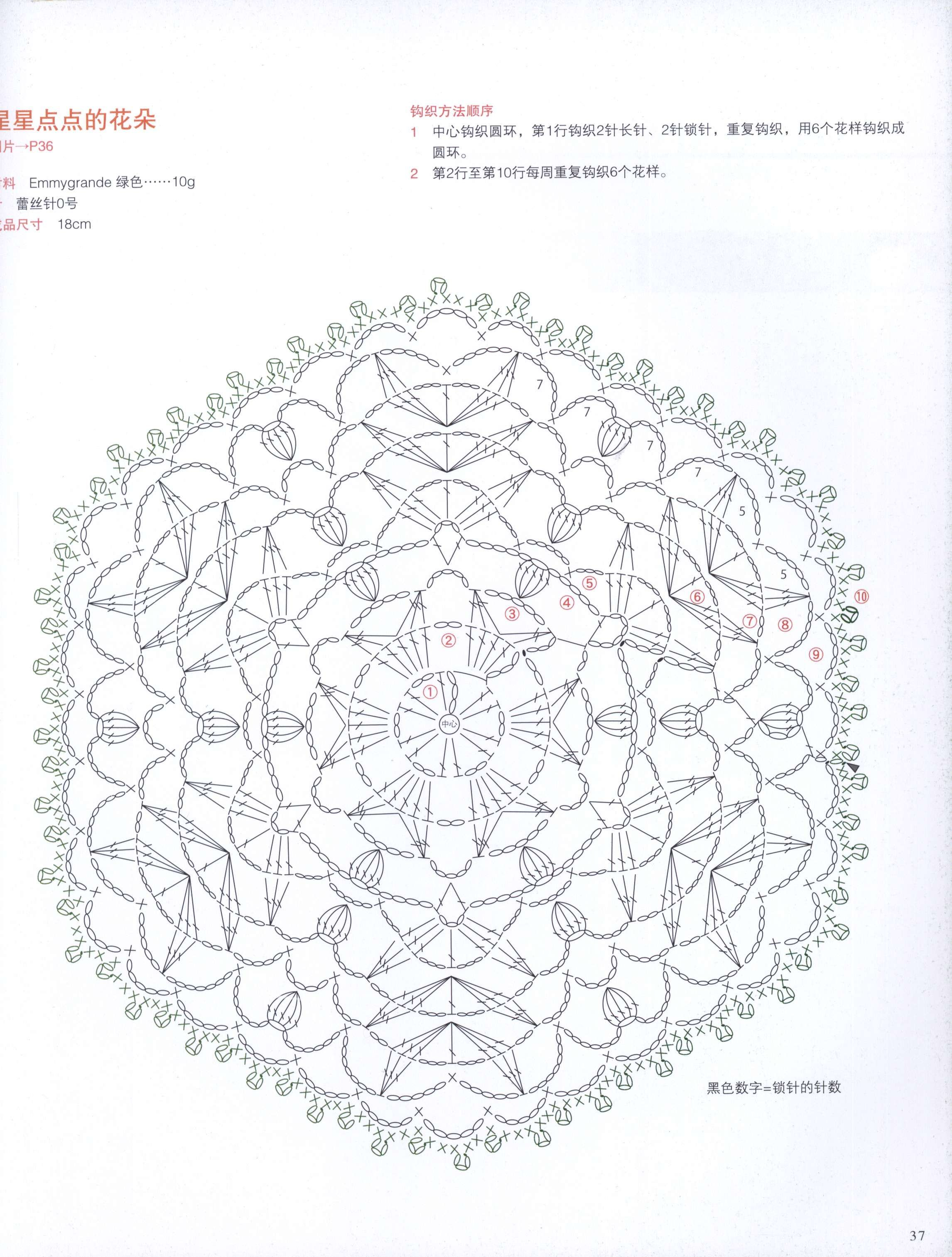 Crochet Exagon Motif Diagram
