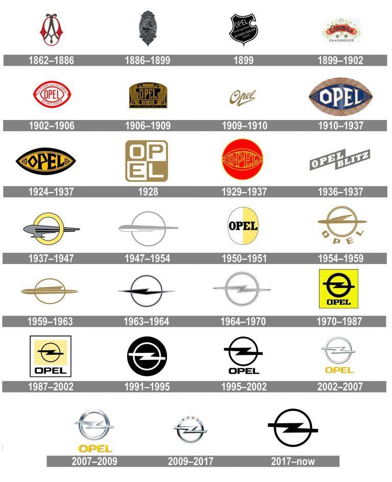 Pin by Sinan Karataş on Sanat in 2020 Opel, Logo