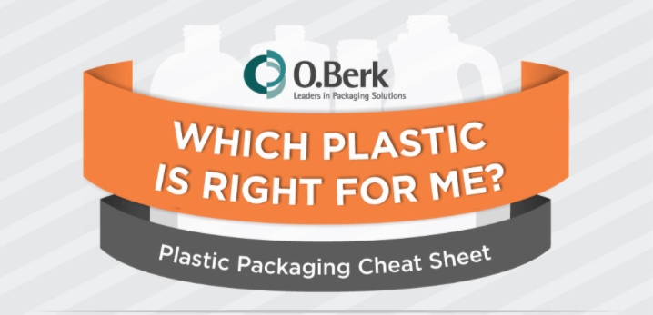 Infographics Which Plastic Is Right For Me Cheat Sheet In 2020 Packaging Solutions Packaging Plastic