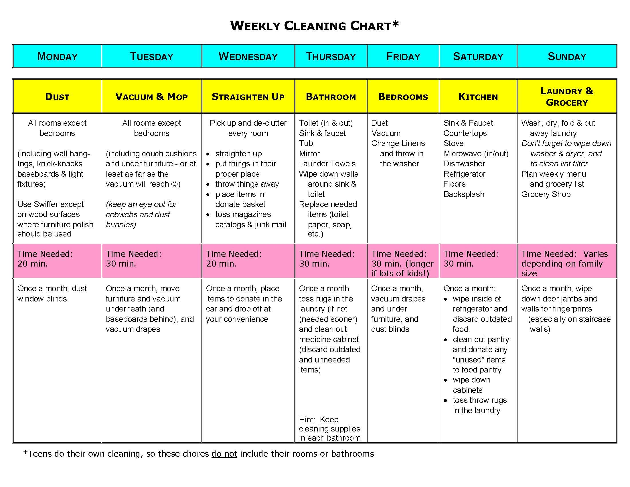 This is my weekly cleaning chart that I thought I'd share