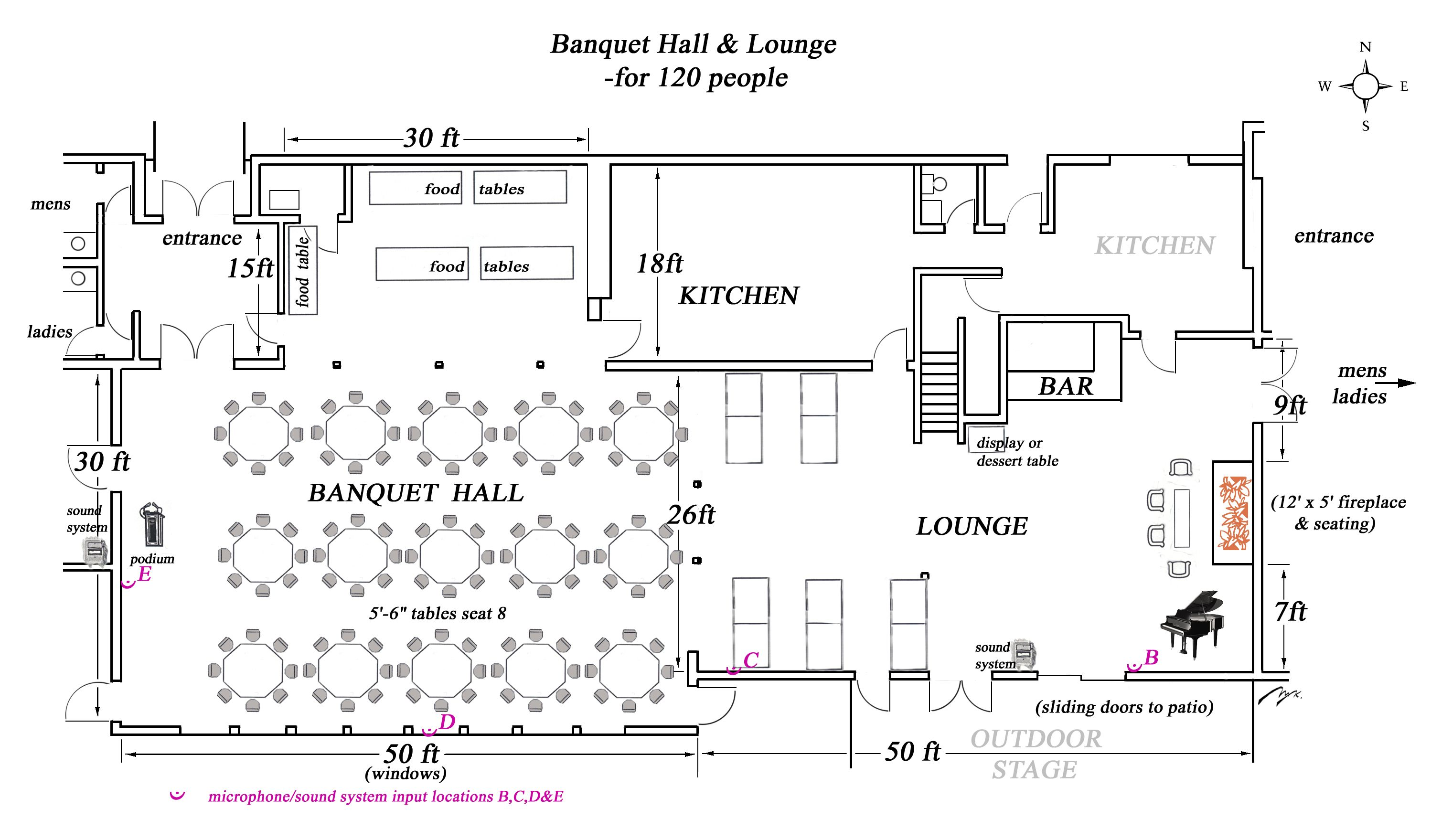 Reception hall business plans